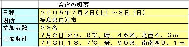 c0051032_748413.jpg