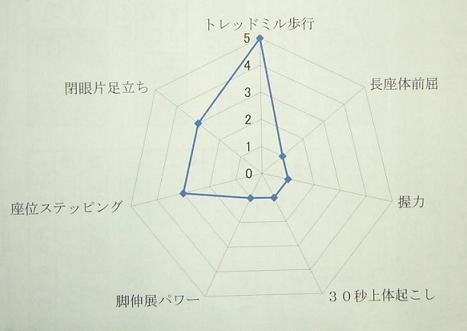 c0024807_1057030.jpg