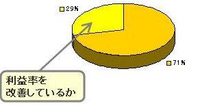 e0066235_201112.jpg