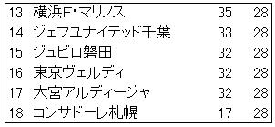 e0043437_21541368.jpg