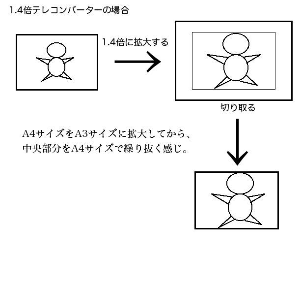 c0214234_1524735.jpg
