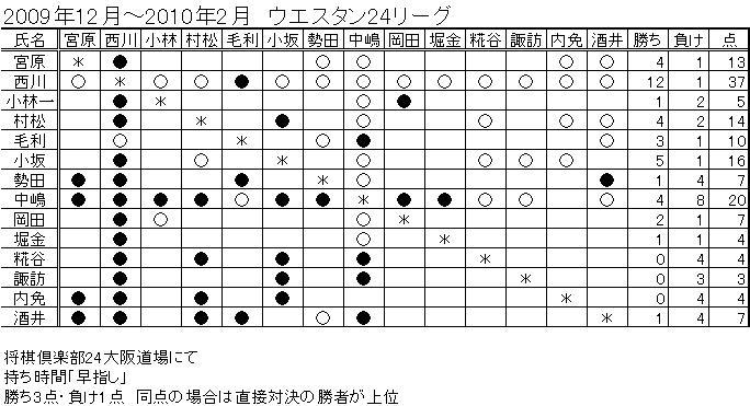 c0147757_19021.jpg