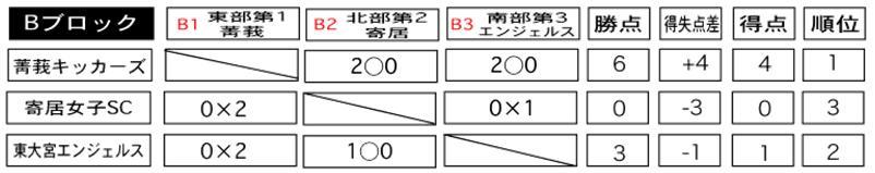 c0185364_23245028.jpg