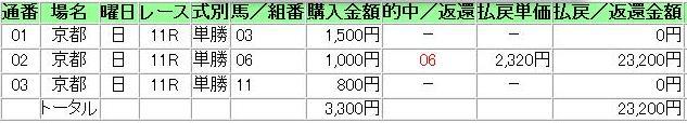 e0058477_19405512.jpg