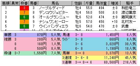 c0030536_1824012.jpg