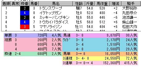 c0030536_19561951.jpg