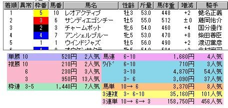 c0030536_20295252.jpg