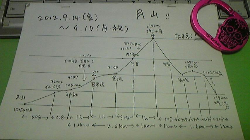 c0049455_2241569.jpg
