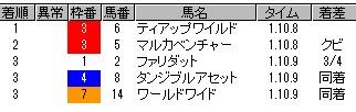 c0030536_1774137.jpg