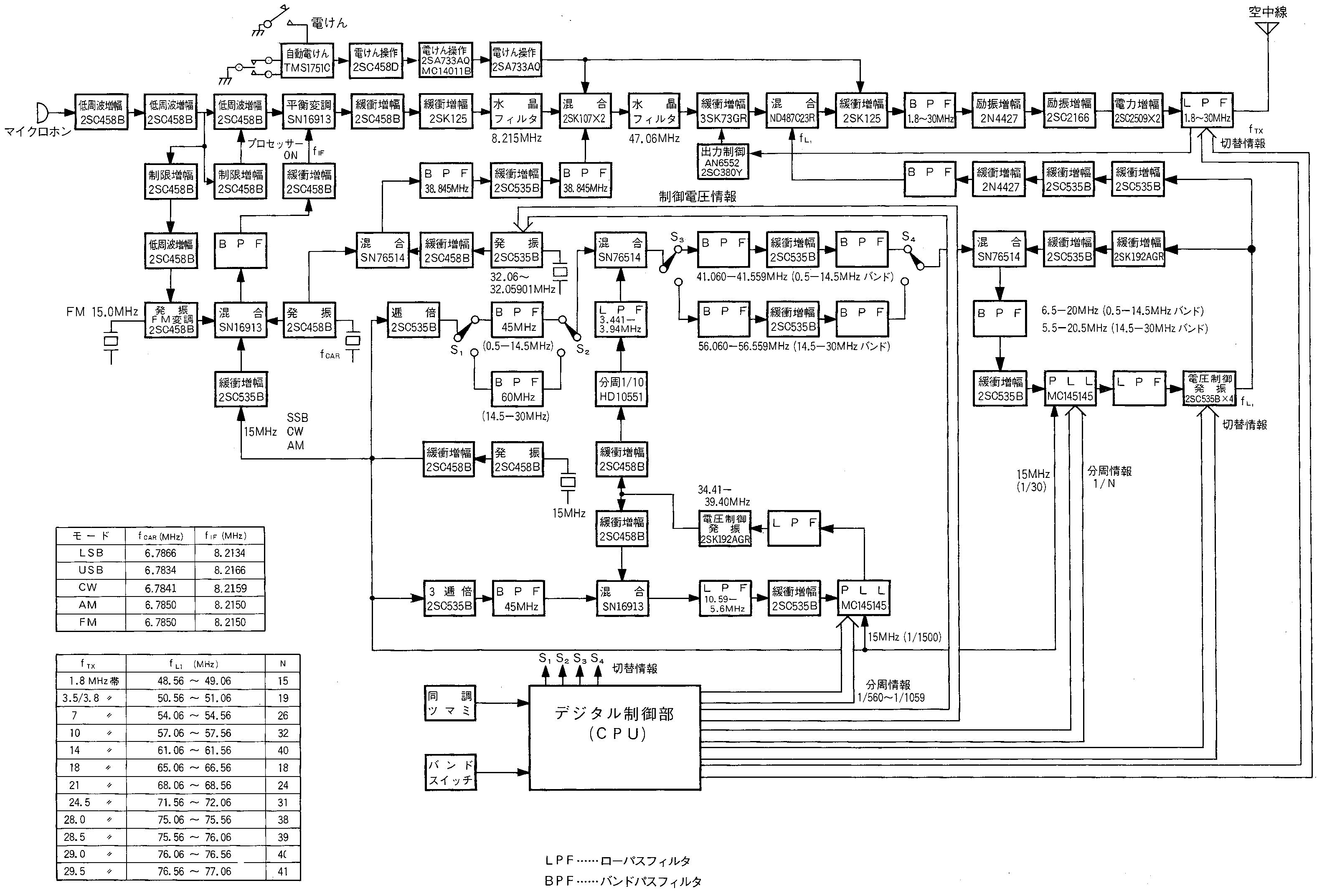 2sc2509 2sc2539 Amplifier Circuit Schematic