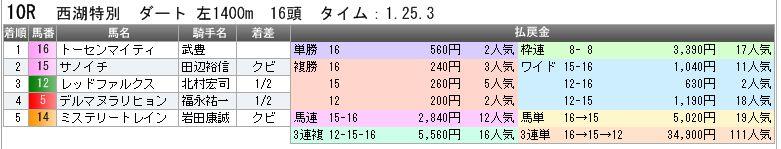 c0030536_1719585.jpg
