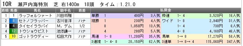c0030536_1747010.jpg