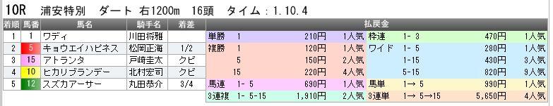 c0030536_174650100.jpg