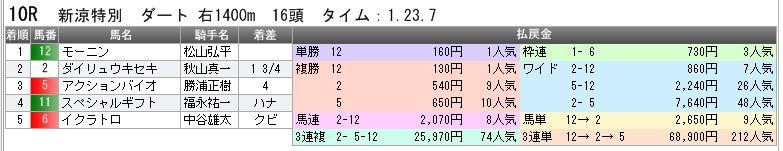 c0030536_1746793.jpg