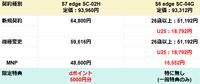 ドコモGalaxy S6 edge SC-04G機種変更の月サポ3240円に大幅増額 - 白ロム転売法