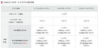 IIJmioがau VoLTE端末向けAプランを10月提供 サービス開始直後の爆速に期待 - 白ロム転売法