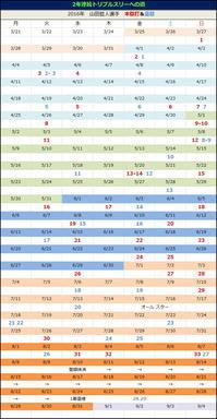 2016年8月終了時の山田哲人選手打撃成績、打撃タイトルの可能性は? - Out of focus ~Baseballフォトブログ~