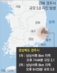 韓国で地震を経験する... - アンニョン! ハーモニーマート 明洞 ブログ★