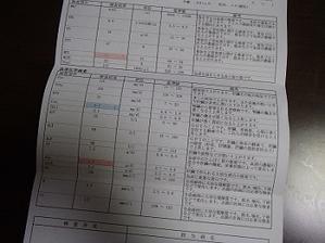 あみん、検査報告 - あみんのブログ