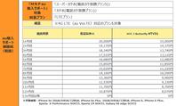 au iPhone6s,6s Plus全容量購入サポート入り Xperia X Performanceも一括0円販売へ - 白ロム転売法