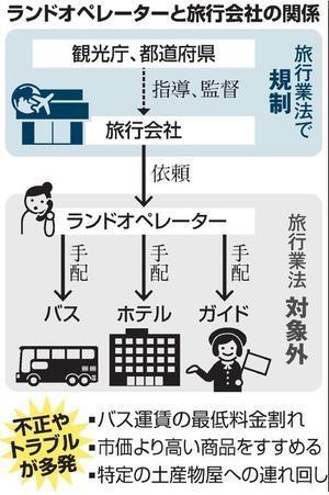 """ランオペ登録制は一歩前進。ガイドも登録制にできるだろうか - ニッポンのインバウンド""""参与観察""""日誌"""