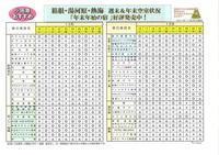 12月の箱根、湯河原、熱海 空室状況 - はこね旅市場日記