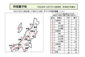 新潟県降雪量予報(2016年12月7日PM) - スノーボードが大好きっ!!~ snow life in 2016/2017~