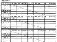 第12回金鯱杯争奪空手道大会 トーナメント - 大阪学芸高校 空手道応援ブログ