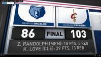 NBAキャブスは5連勝、バドミントンはドバイでシリーズファイナル - 【本音トーク】パート2(ご近所の旧跡めぐりなど)