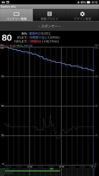 ZenFone3 Ultra ZU680KL スタンバイ時にAndroid OSが電池を消耗する - 白ロム転売法