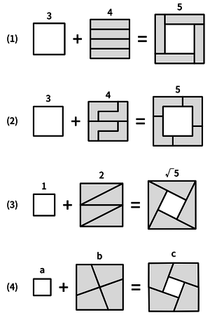 正方形+正方形=正方形の話 - 幾何学模様のブログ みずすましの図工ノート