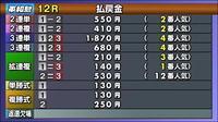 (平和島12R)G1第5回クイーンズクライマックス優勝戦 - Macと日本酒とGISのブログ