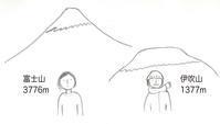 静岡には富士山があり、岐阜には伊吹山がある - 手製本クリエイター&切絵コラージュ作家 yukai の暮らしを愉しむヒント