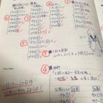 [入試応援10]前日までがんばらせる。本気で! - [関西]カスタマイズ中学受験 ~最難関にこだわらなかった私達の場合~