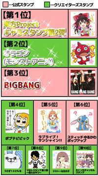 【12月】人気スタンプランキング発表 - スタンプ取り放題ブログ