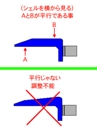ヘッドシェルの水平角度合わせ - 通電してみんべ