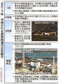 原発 自主避難住宅支援廃止 /こう動く2017日本 東京新聞 - 瀬戸の風