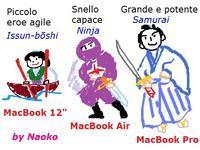 大決断MacBook選び、お披露目箱入り娘 - ペルージャ イタリア語・日本語教師 なおこのブログ - Fotoblog da Perugia