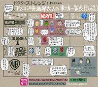 アメコミ映画界大人事情一覧表【2017】 - ウラケン