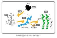 日本列島_創世〜改造 - 切り絵、筆文字、四千万歩