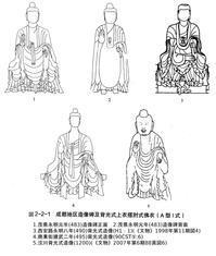191 成都地区南朝佛衣類型 - 日本じゃ無名?の取って置きの中国一人旅