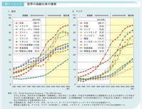 """日本人は出不精、アジアの人たちは出たがり!? その理由は日本の高齢化にあると考えざるを得ない - ニッポンのインバウンド""""参与観察""""日誌"""