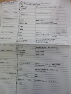 D君お野菜(^^♪ - ショコラのブログ