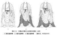 202 天龍山石窟の東魏佛衣 - 日本じゃ無名?の取って置きの中国一人旅