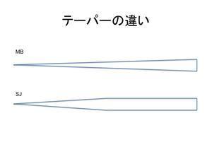 マグバス(その2) - Go Beyond
