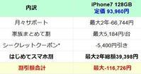 ドコモ他社ケータイMNP「はじめてスマホ割+下取り」は併用可能 他社iPhoneもOK - 白ロム転売法