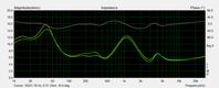 ATC SCM50P(22) - Lo-Fi Audio