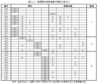 211 莫高窟北朝仏像の着衣(2) - 日本じゃ無名?の取って置きの中国一人旅