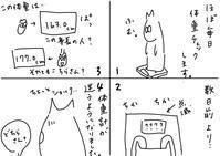 迷える体重計 - 絵描きカバのつれづれ帖
