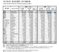"""日本を訪れる韓国人観光客が中国客を追い抜く勢いで増えています - ニッポンのインバウンド""""参与観察""""日誌"""